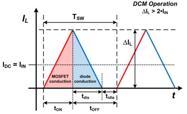 Boost-преобразователь: DCM vs CCM. Или почему не надо бояться считать самостоятельно - 15