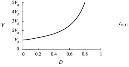 Boost-преобразователь: DCM vs CCM. Или почему не надо бояться считать самостоятельно - 3