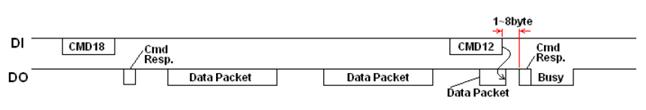 Работа с SD-картой по интерфейсу SPI. Реализация на VHDL - 11