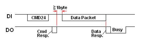 Работа с SD-картой по интерфейсу SPI. Реализация на VHDL - 14