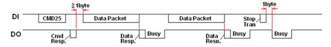 Работа с SD-картой по интерфейсу SPI. Реализация на VHDL - 15