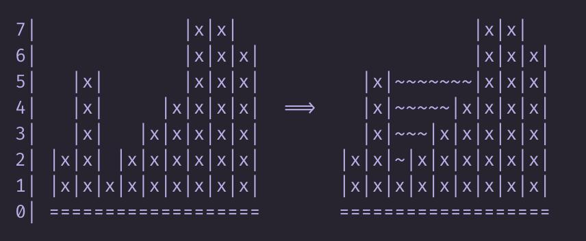 Сколько воды утекло? Решаем задачу лунной походкой на Haskell - 1