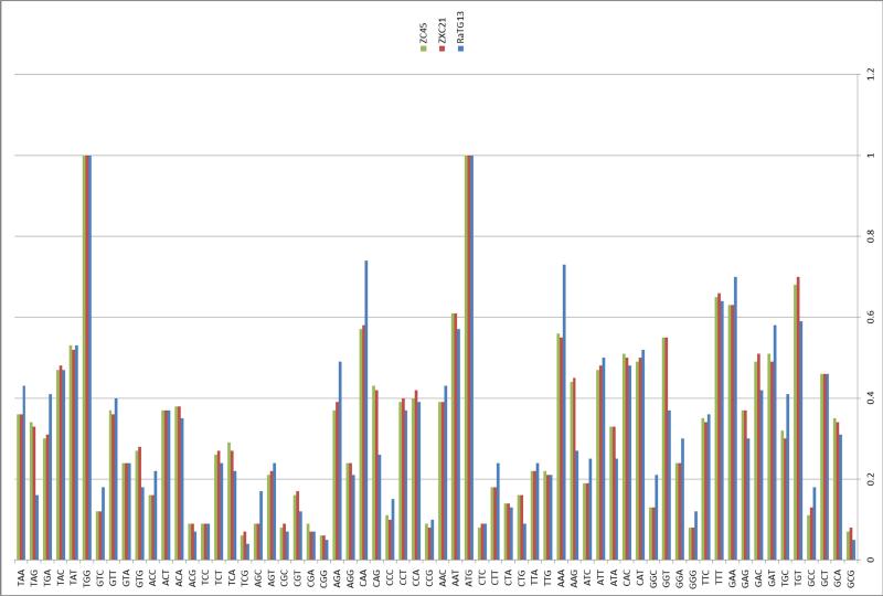 SARS нерукотворный? Генеалогия уханьского коронавируса - 56
