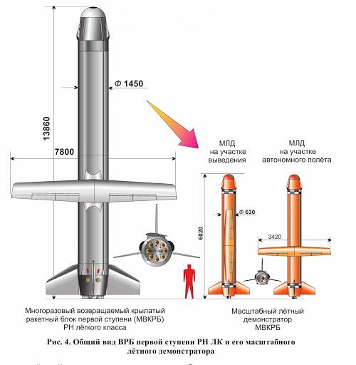 Пусть расцветают сто многоразовых ракет - 6