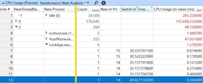 Расследование: что выше, чем приоритеты потоков в Windows? - 10
