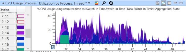 Расследование: что выше, чем приоритеты потоков в Windows? - 8