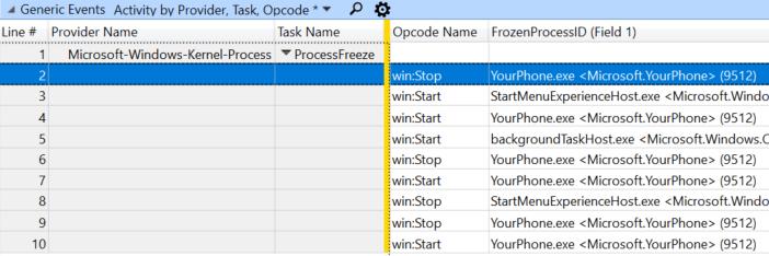 Расследование: что выше, чем приоритеты потоков в Windows? - 9