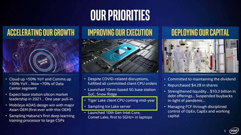 Стали известны более точные сроки выхода новейших процессоров Intel Tiger Lake