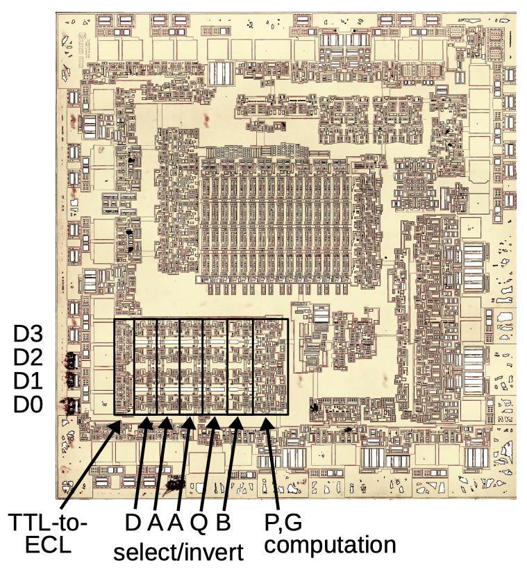 Внутри многокристального секционного микропроцессора Am2901 от AMD 1970-х годов - 12