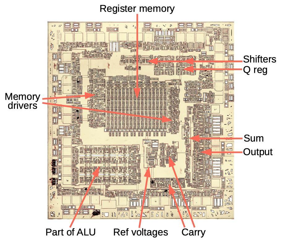 Внутри многокристального секционного микропроцессора Am2901 от AMD 1970-х годов - 2