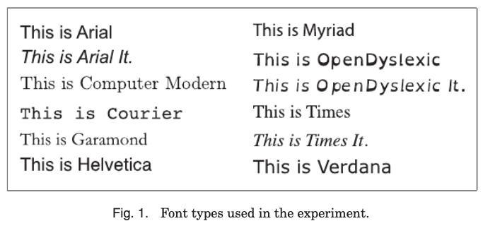 Знаменитые дизайнеры vs научные исследования про читаемость шрифтов - 13
