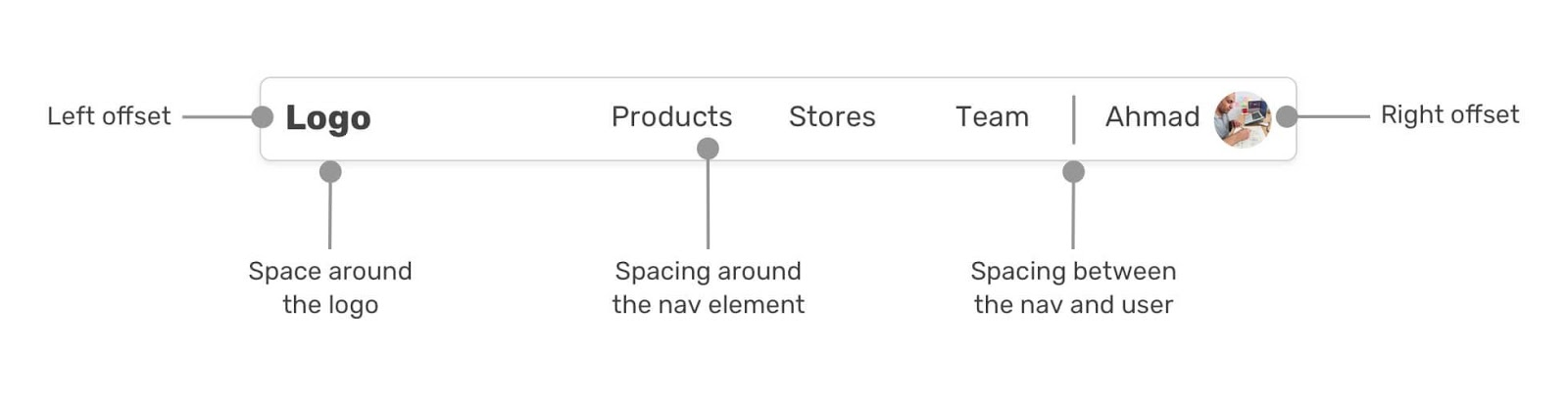 [ В закладки ] CSS: использование внутренних и внешних отступов - 11