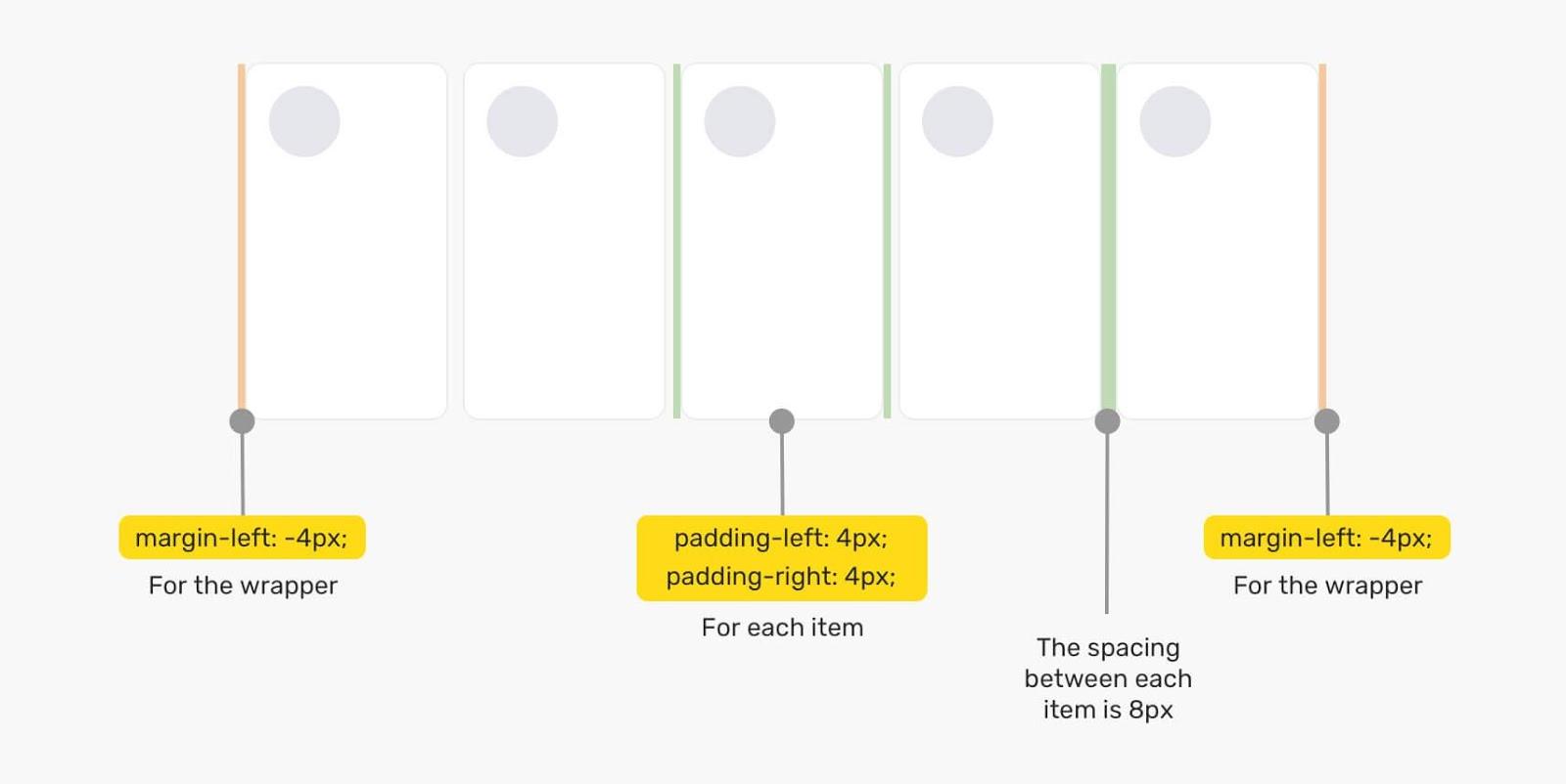[ В закладки ] CSS: использование внутренних и внешних отступов - 15