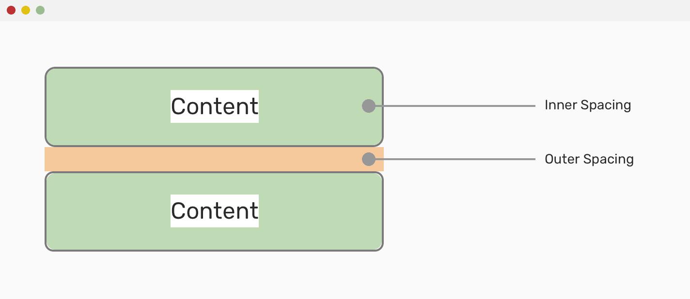 [ В закладки ] CSS: использование внутренних и внешних отступов - 2