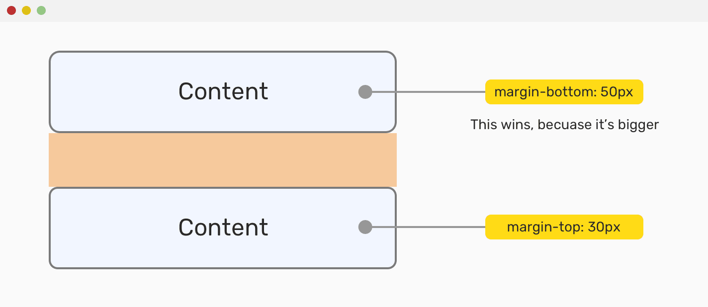 [ В закладки ] CSS: использование внутренних и внешних отступов - 3