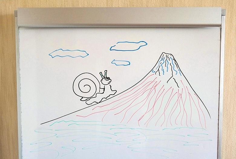 Подготовка к собеседованиям в IT-гиганты: как я преодолела проклятье алгоритмического собеседования - 1