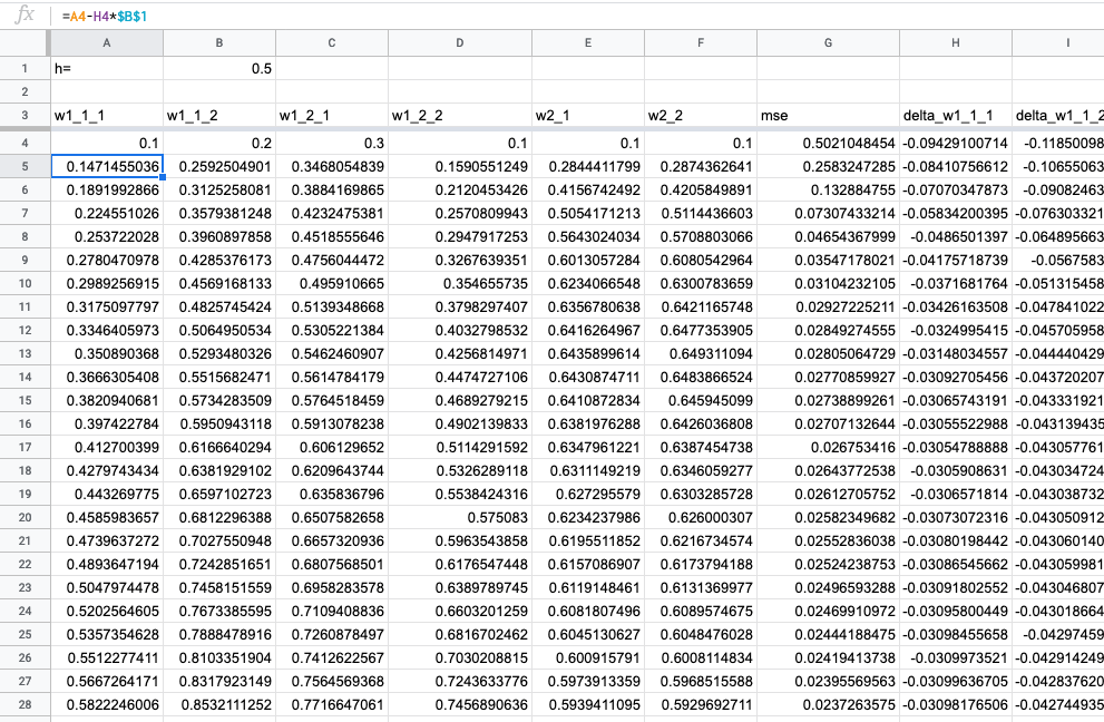 Учим нейросети в Google Таблицах - 29