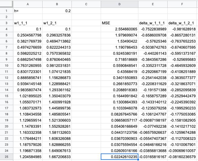 Учим нейросети в Google Таблицах - 8