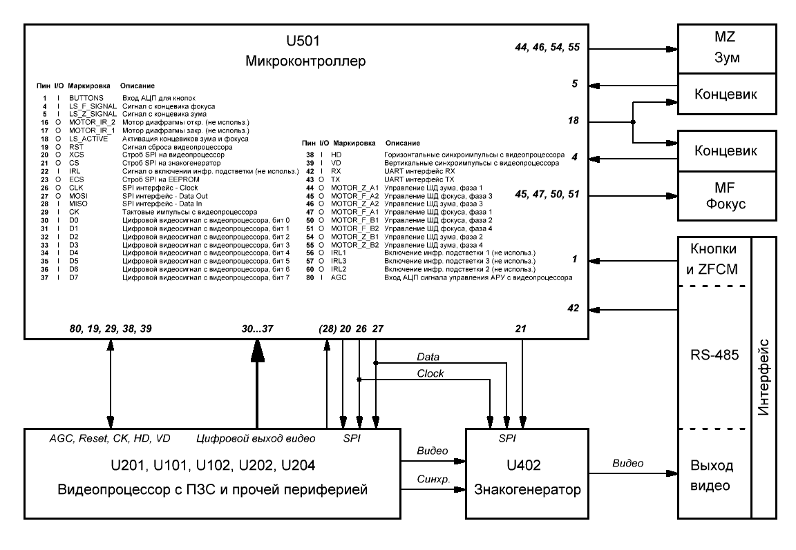 Обратная разработка аналоговой видеокамеры - 18