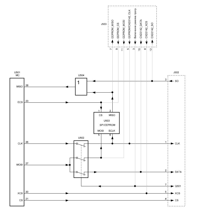 Обратная разработка аналоговой видеокамеры - 19
