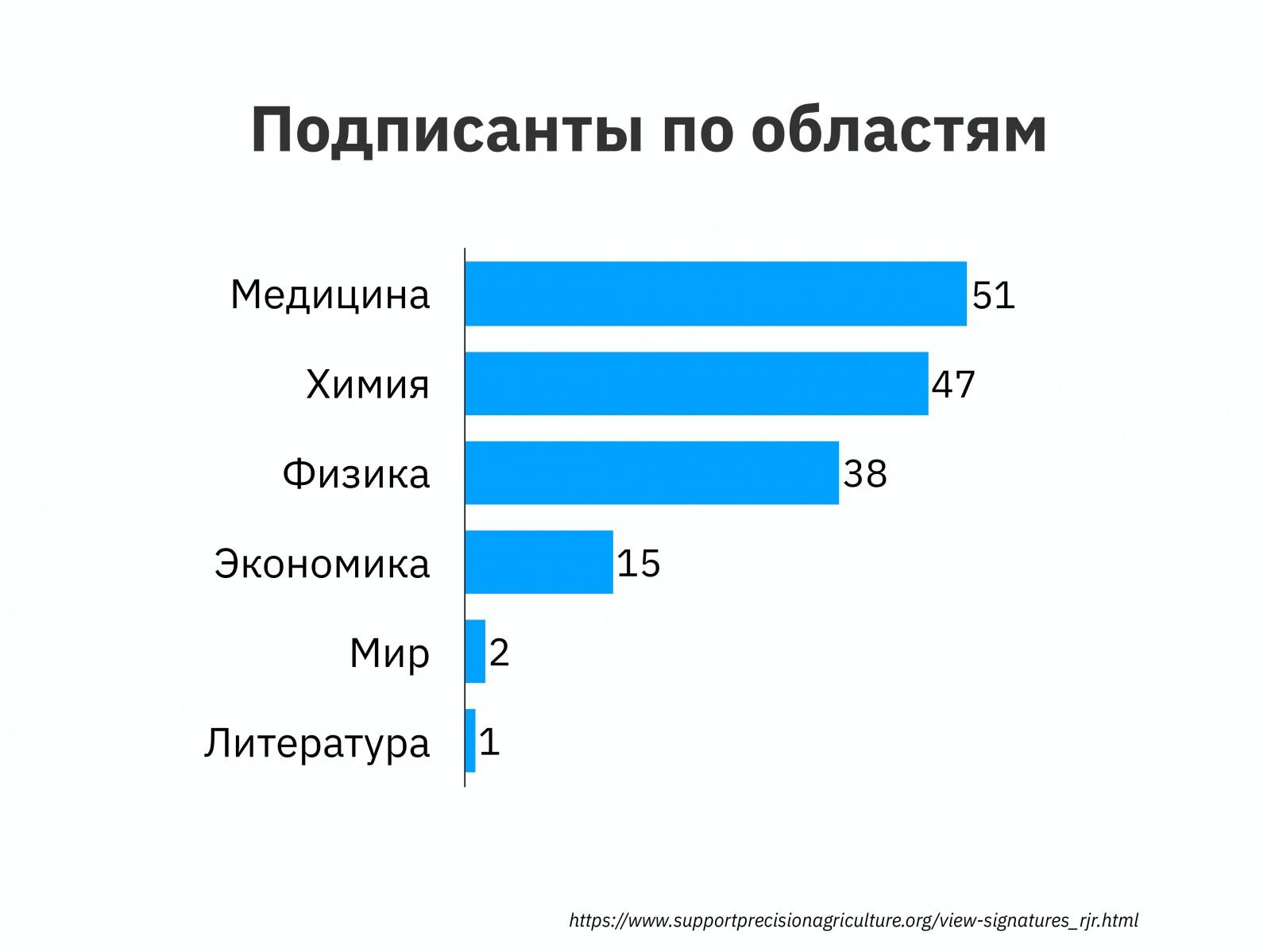Алексей Каптерев: Критическое мышление 101 (часть 2) - 47