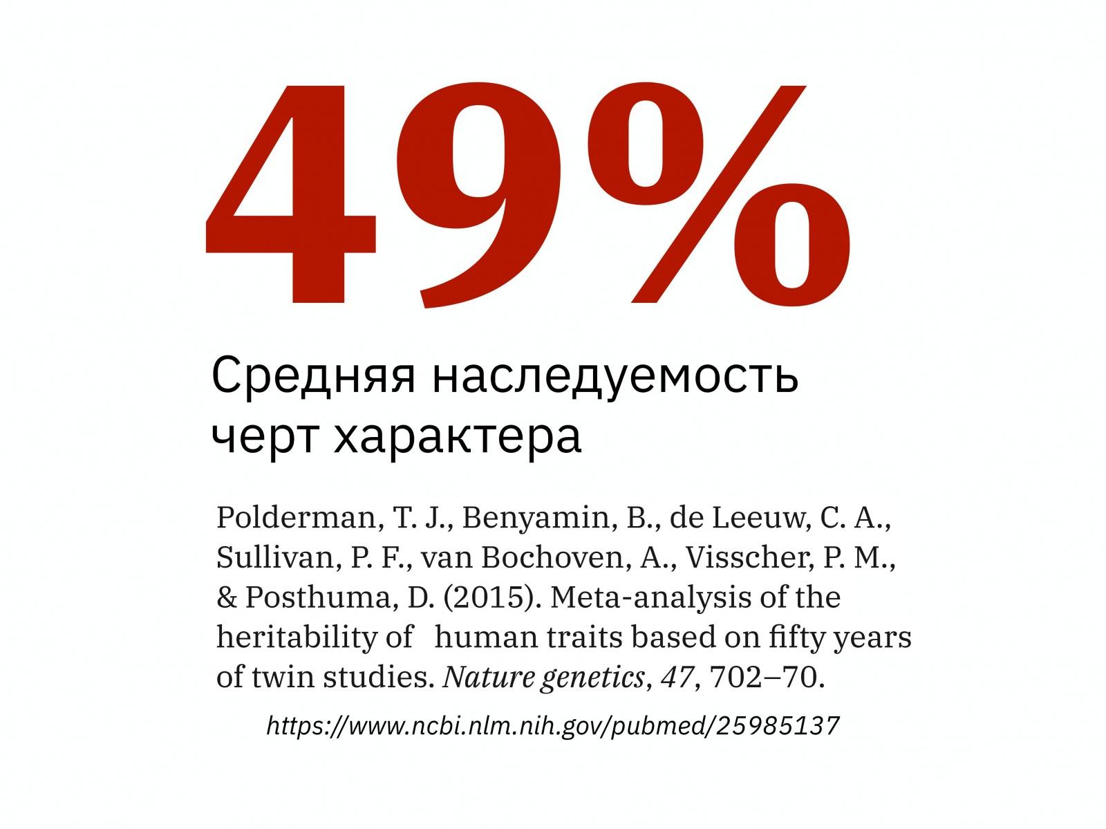 Алексей Каптерев: Критическое мышление 101 (часть 2) - 58