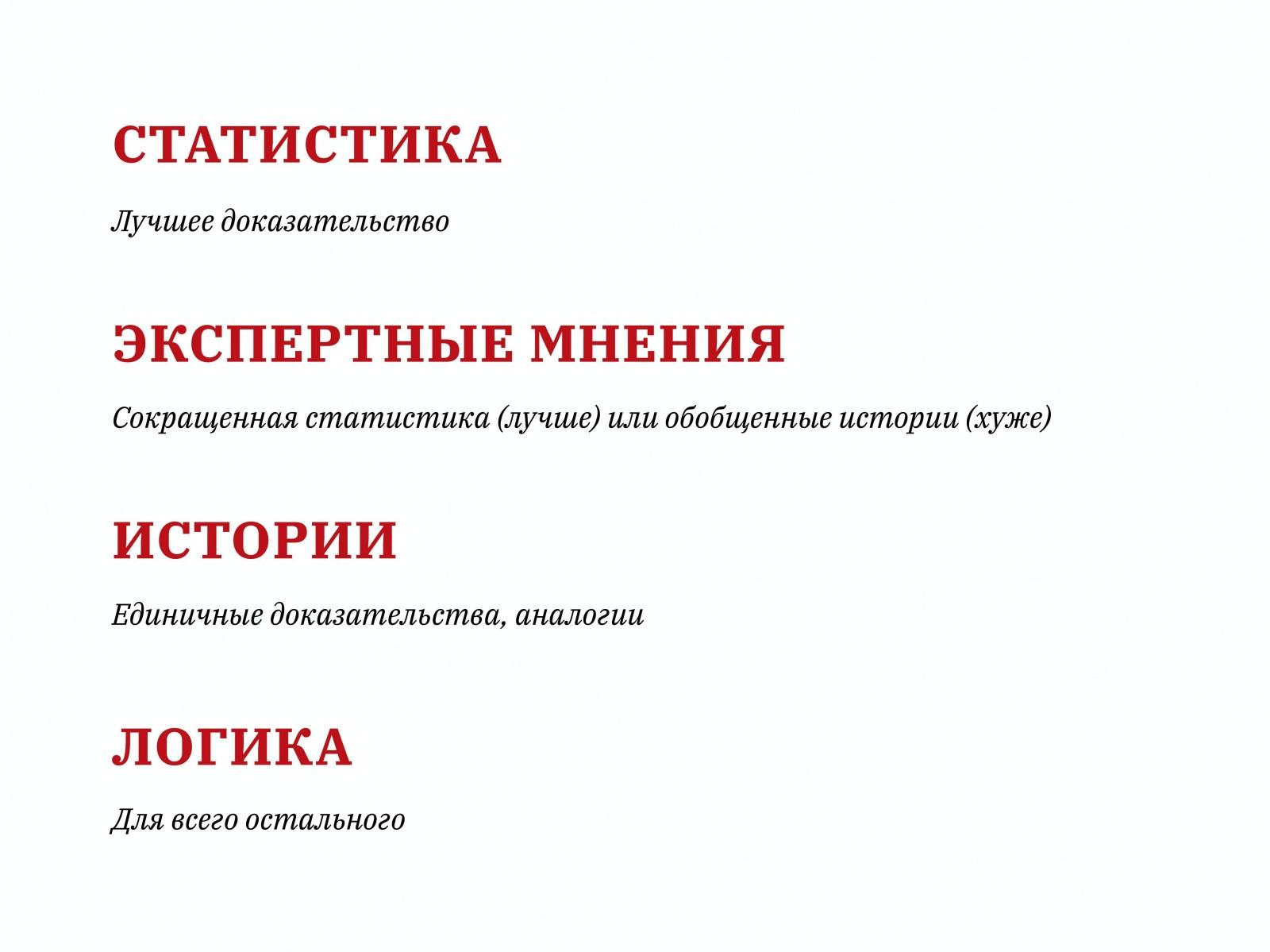 Алексей Каптерев: Критическое мышление 101 (часть 2) - 88