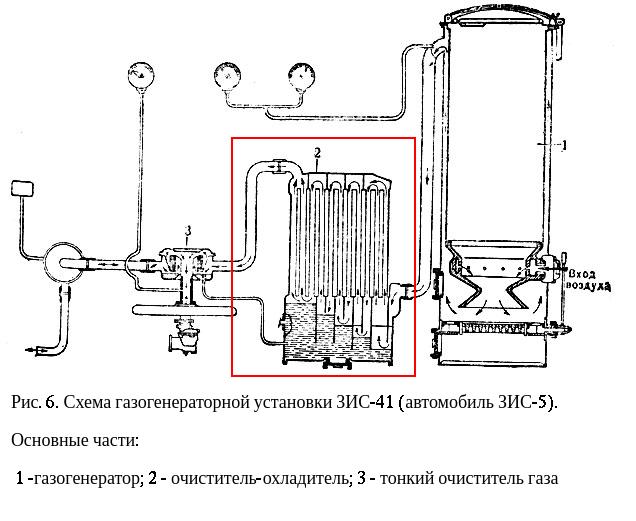 История грязного водорода - 13