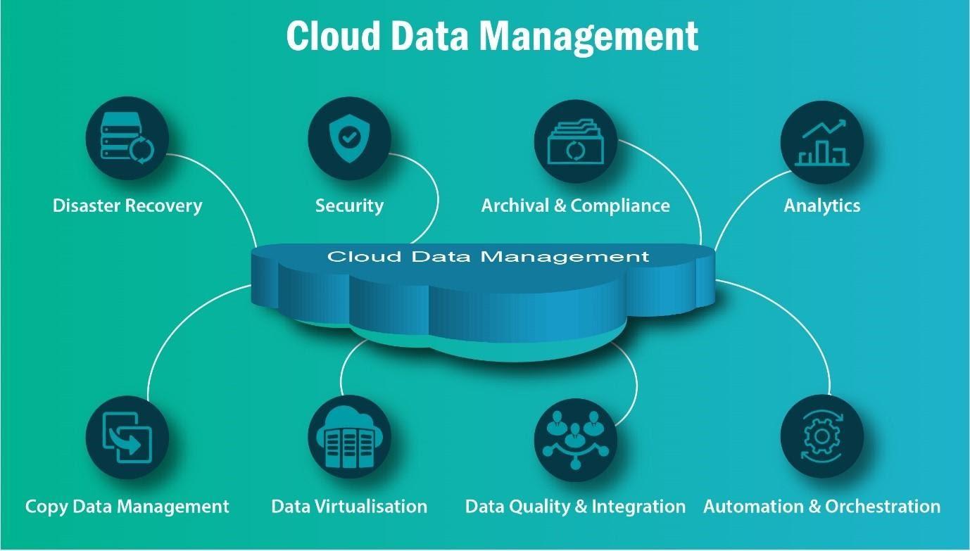 Платформы управления данными: от периферии до облака - 8