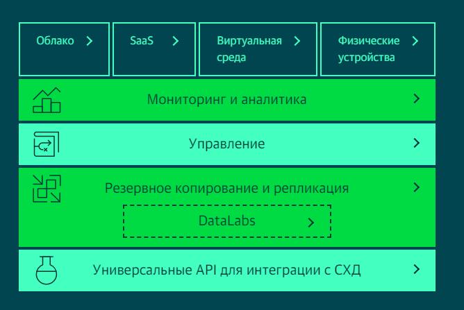 Платформы управления данными: от периферии до облака - 9