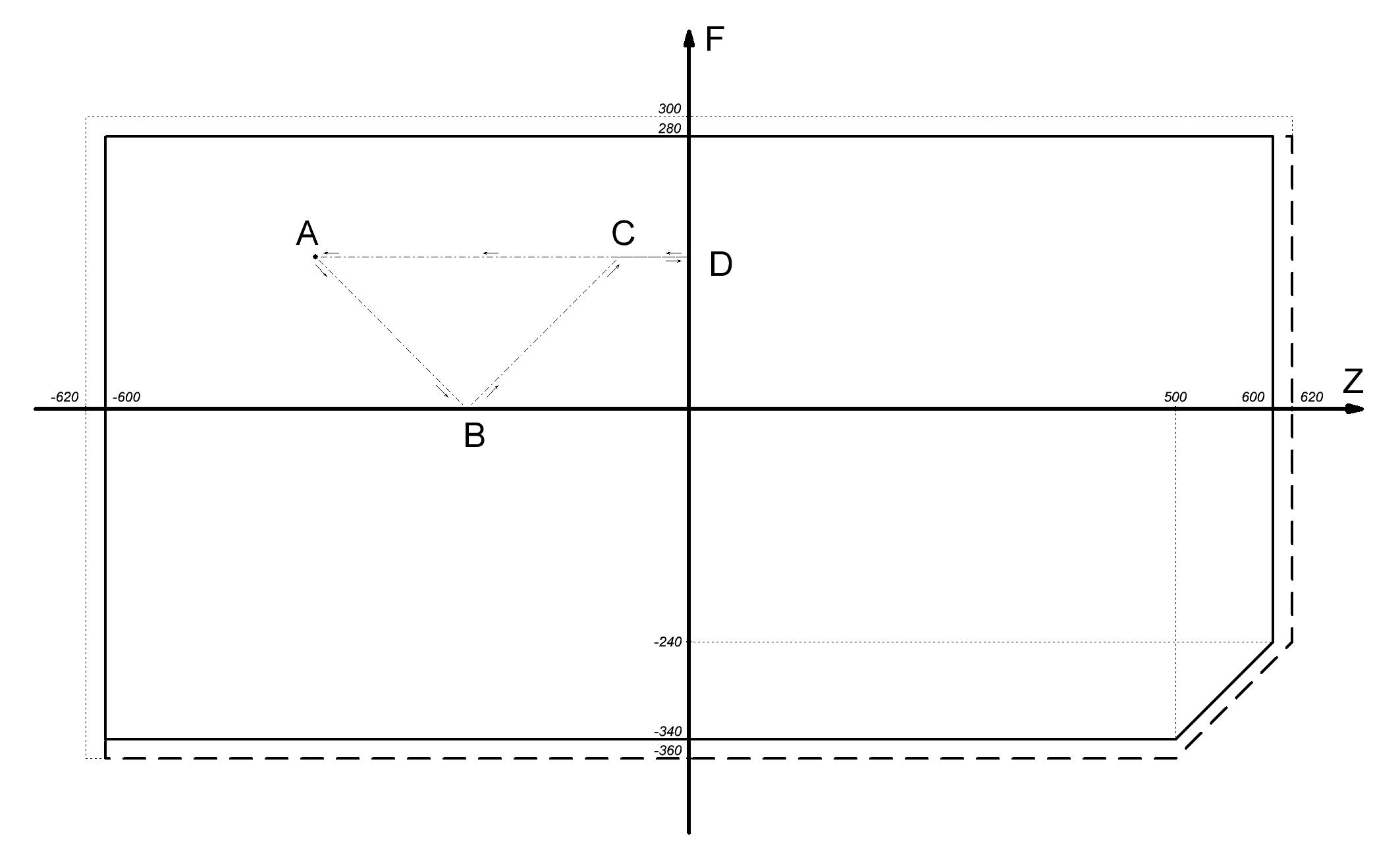 Разработка прошивки для аналоговой видеокамеры EVR-Y2022F - 10