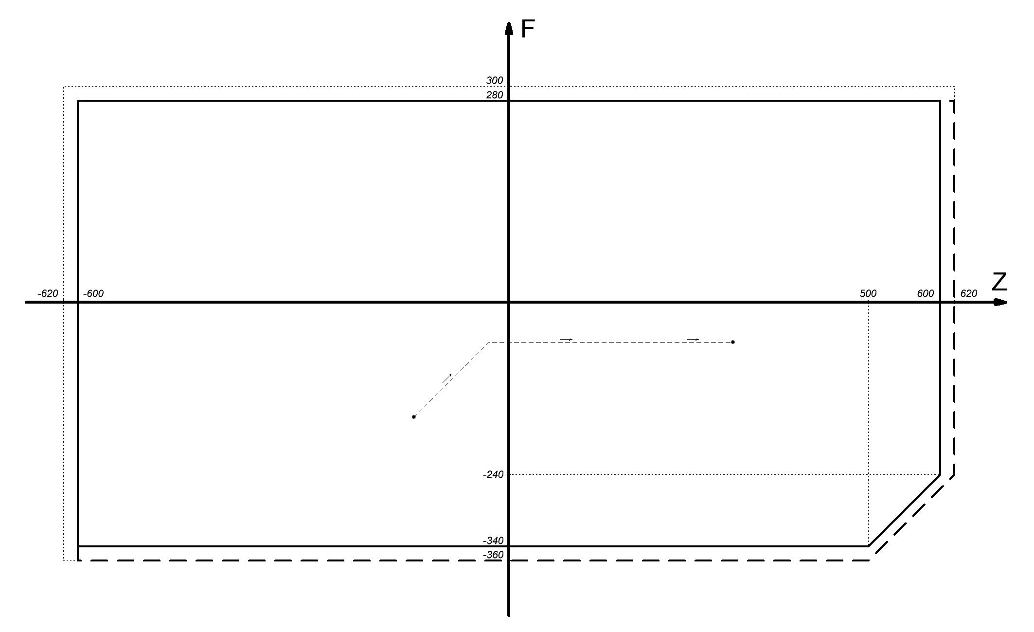 Разработка прошивки для аналоговой видеокамеры EVR-Y2022F - 11