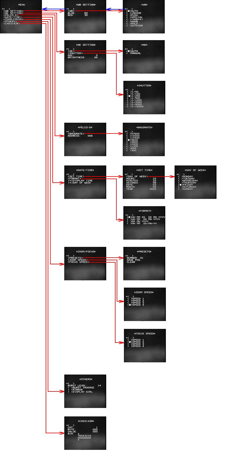 Разработка прошивки для аналоговой видеокамеры EVR-Y2022F - 12