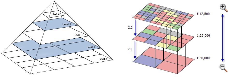 Earth Engine от Google — уникальная платформа для анализа больших геоданных - 11