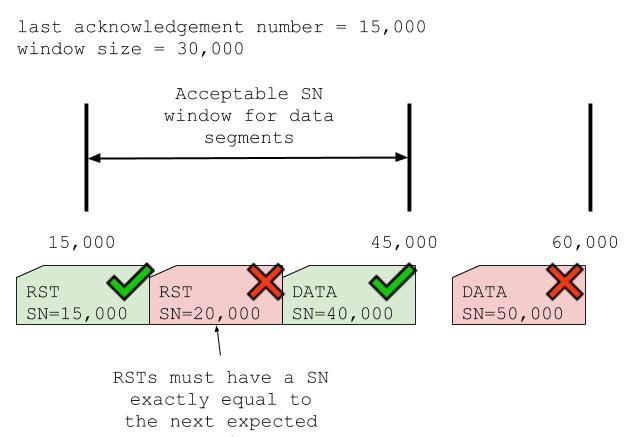 Как работает атака TCP Reset - 10