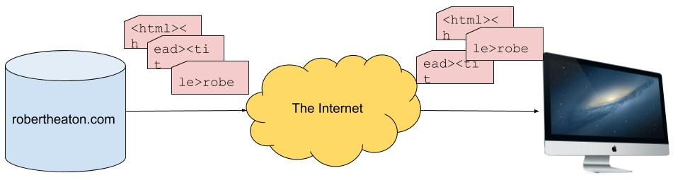 Как работает атака TCP Reset - 3