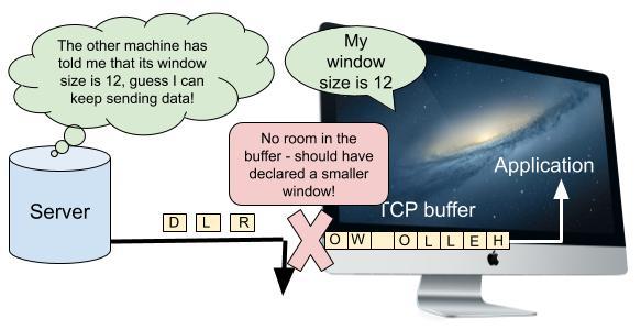 Как работает атака TCP Reset - 9