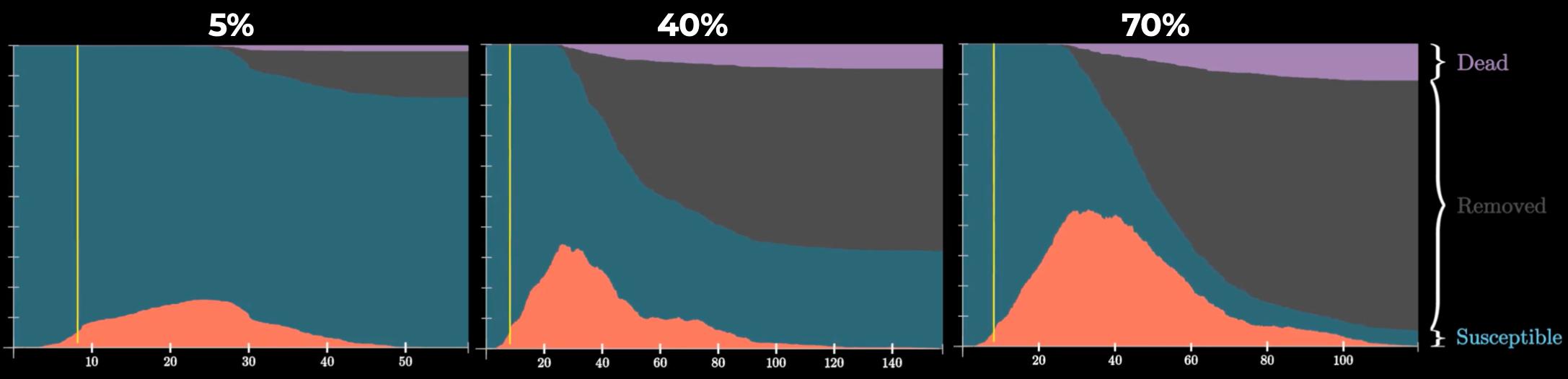 COVID-19: модель случайных процессов - 11