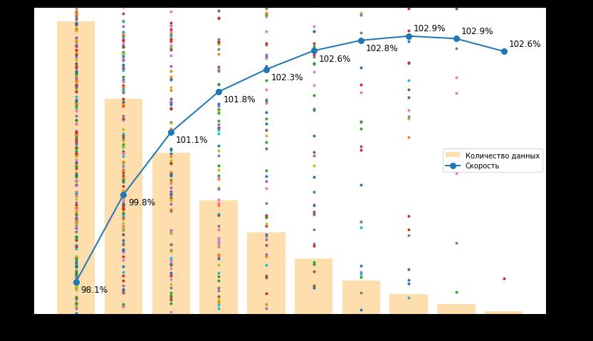 Большой туториал по обработке спортивных данных на python - 21