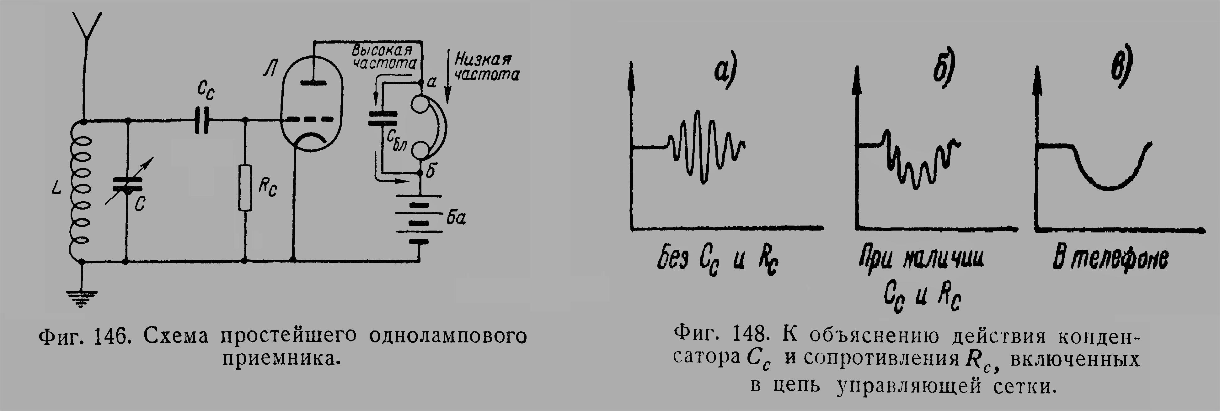 Джон Рейнарц и его легендарный радиоприёмник - 3