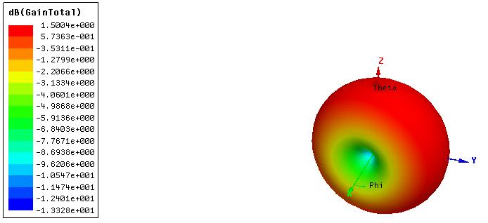 Моделирование меандровой инвертированной-F антенны – это просто - 15