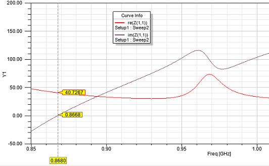 Моделирование меандровой инвертированной-F антенны – это просто - 18