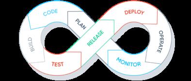 Почему нам нужен DevOps в сфере ML-данных - 2