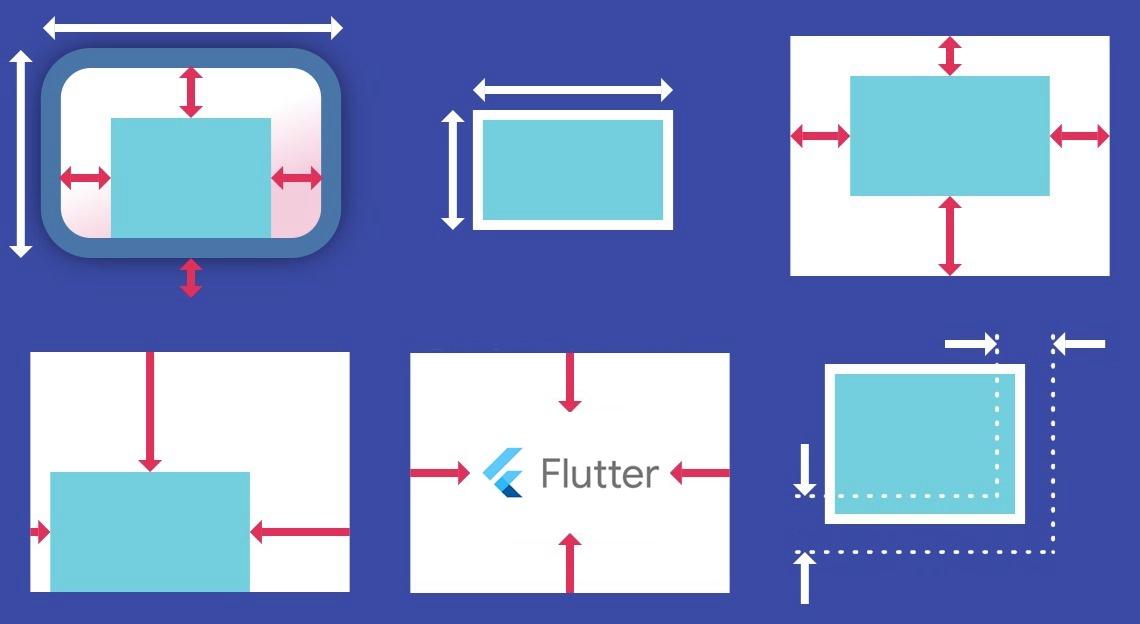 Правила компоновки во Flutter, которые должен знать каждый - 1