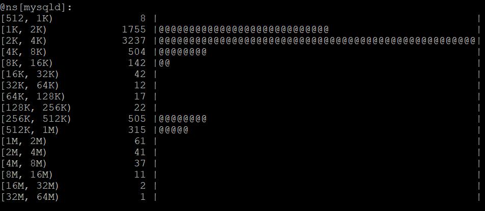 BpfTrace — наконец, полноценная замена Dtrace в Linux - 17
