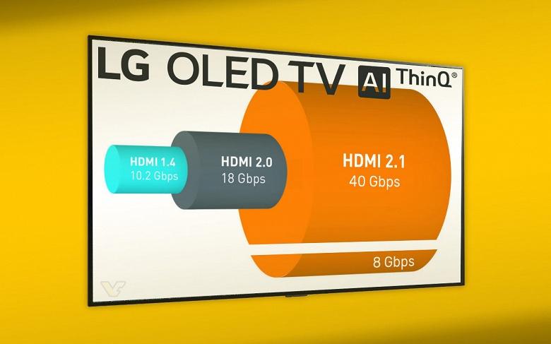 LG отказалась от HDMI 2.1 в своих новых телевизорах, хотя другие игроки, напротив, начинают внедрять этот интерфейс