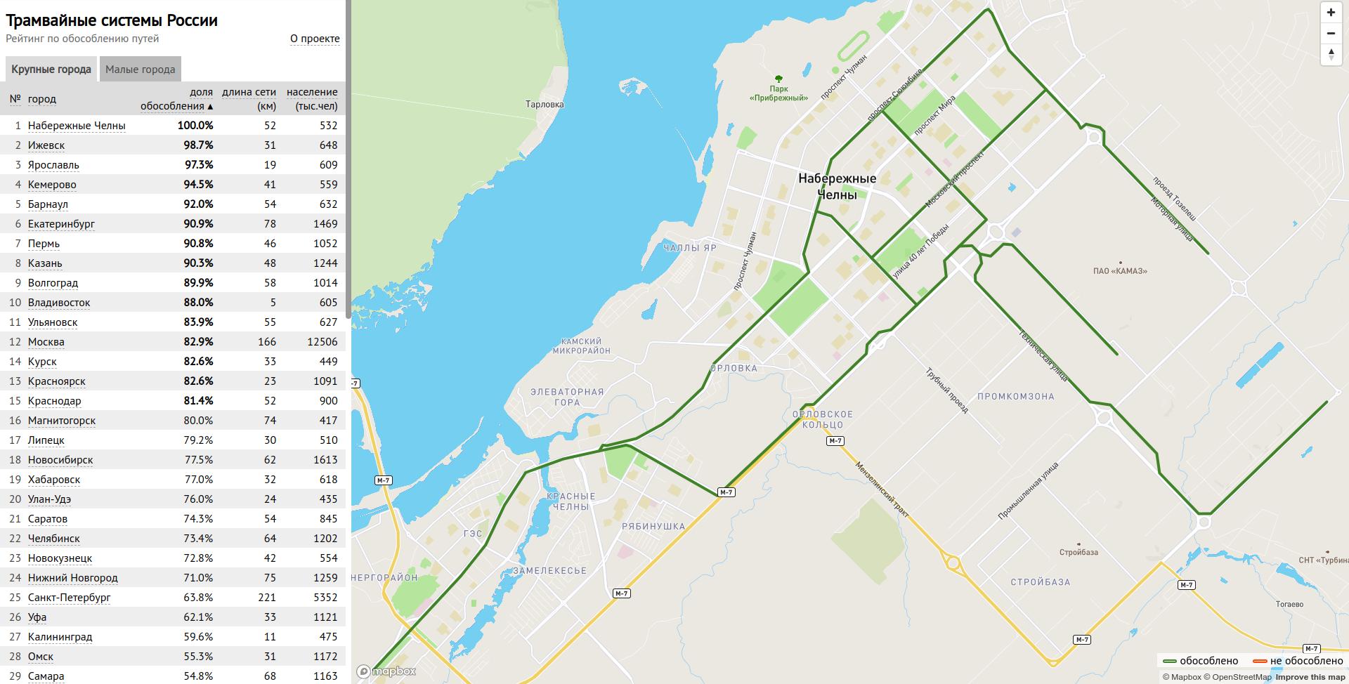 Дмитрий Лебедев: «Несколько лет назад я явно понимал, что еще чуть-чуть и OpenStreetMap пойдет ко дну» - 2