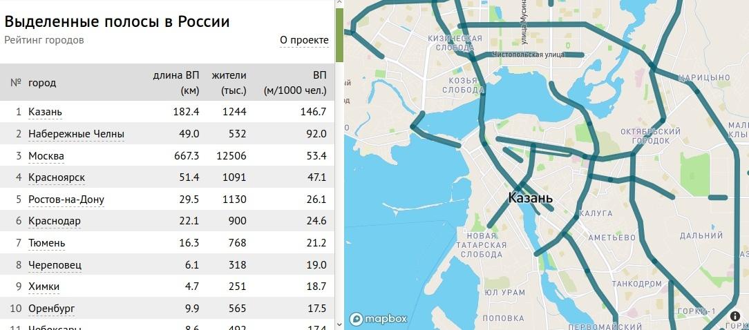 Дмитрий Лебедев: «Несколько лет назад я явно понимал, что еще чуть-чуть и OpenStreetMap пойдет ко дну» - 3