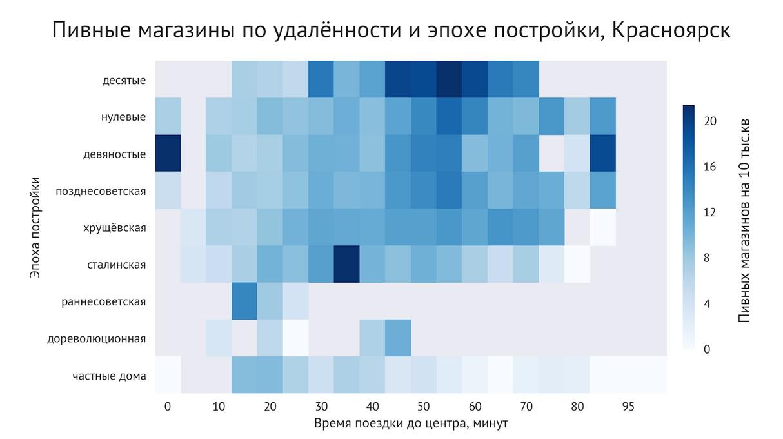 Дмитрий Лебедев: «Несколько лет назад я явно понимал, что еще чуть-чуть и OpenStreetMap пойдет ко дну» - 7