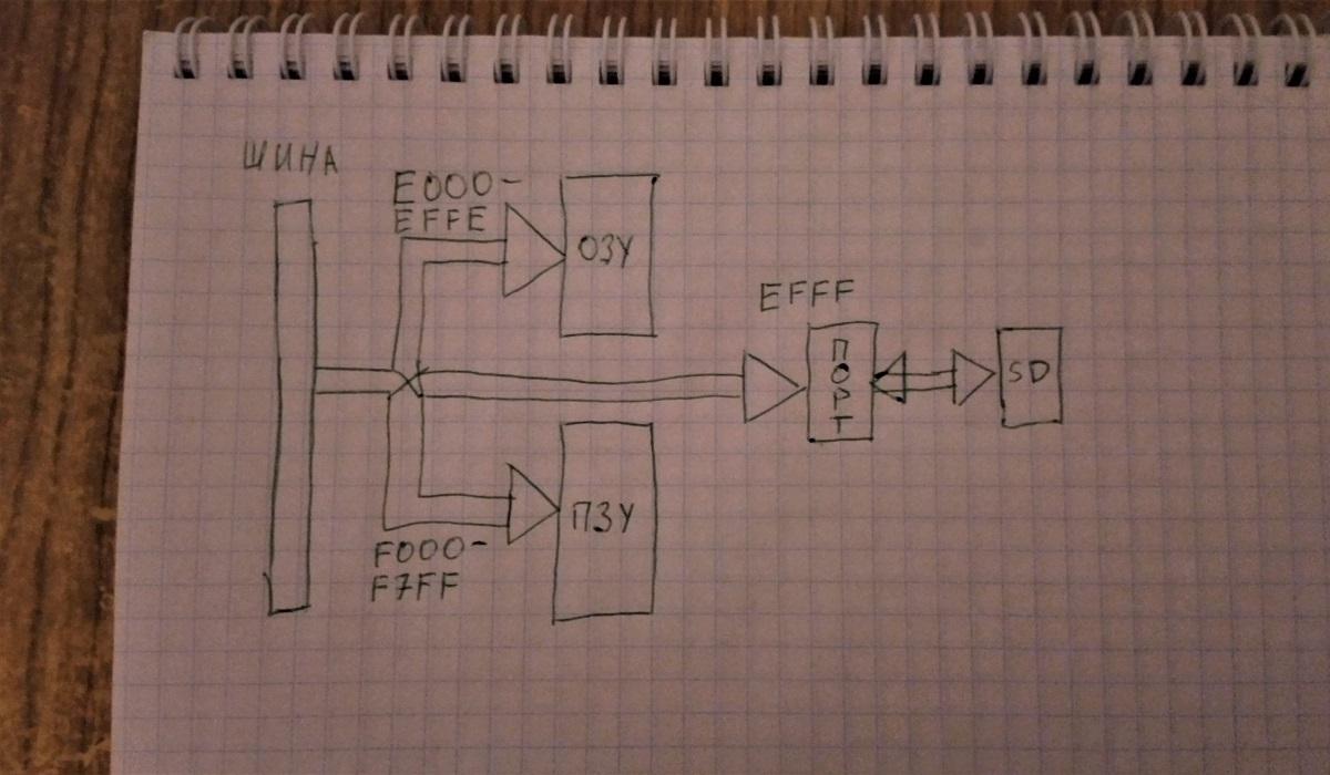 Микроша. Глава первая. Контроллер SD карты - 3